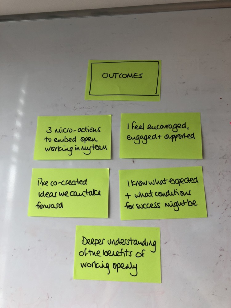 outcomes for the leadership workshop